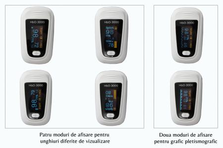 Pulsoximetru HbO-3000 (OLED display, SpO2, PR, PI & Plethysmogram, Pulse Bar)5