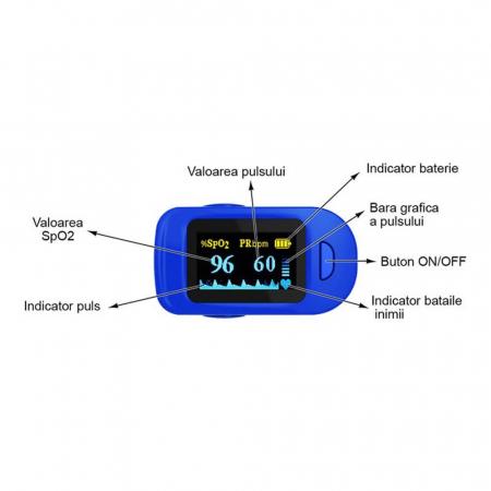 Pulsoximetru de deget - LTD899 [1]
