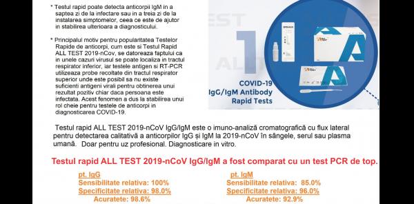 Teste rapide anticorpi ALLTEST 2019-nCoV IgG/lgM 1