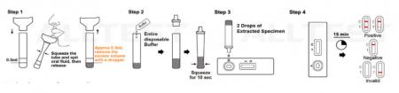 Teste rapide Covid-19 Antigen FLUID ORAL- SALIVA- individuale3