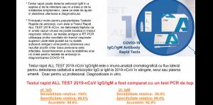 Teste rapide anticorpi ALLTEST 2019-nCoV IgG/lgM1
