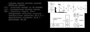 Teste rapide antigen ALLTEST2