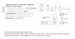 Teste rapide antigen SAFECARE1