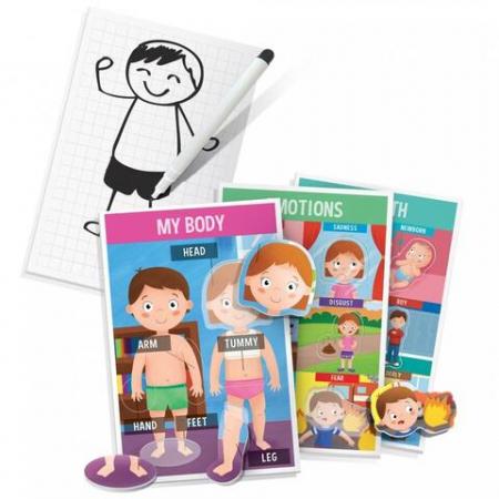 Montessori- Sa invatam partile corpului2