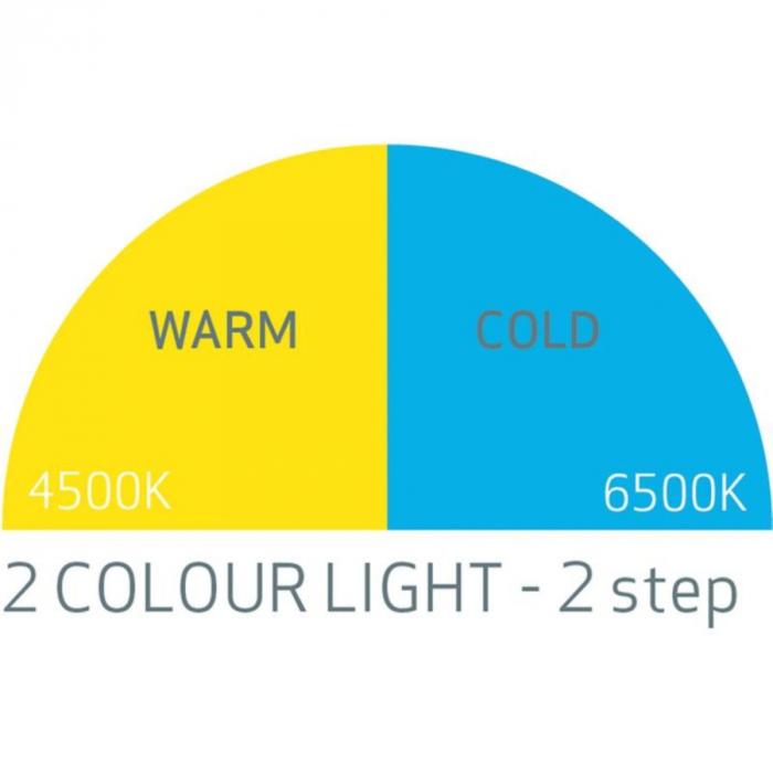 MATCHPEN R, lampa led inspectie vopsea reincarcabila, 2 culori, 100 lumeni [2]