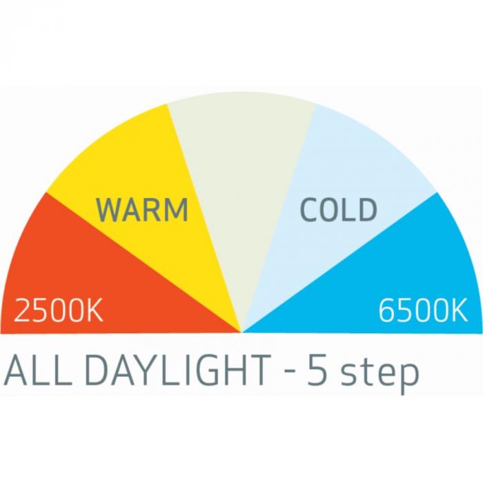 MULTIMATCH 3, lampa led daylight, 3000 lumeni, SPS, bluetooth 2