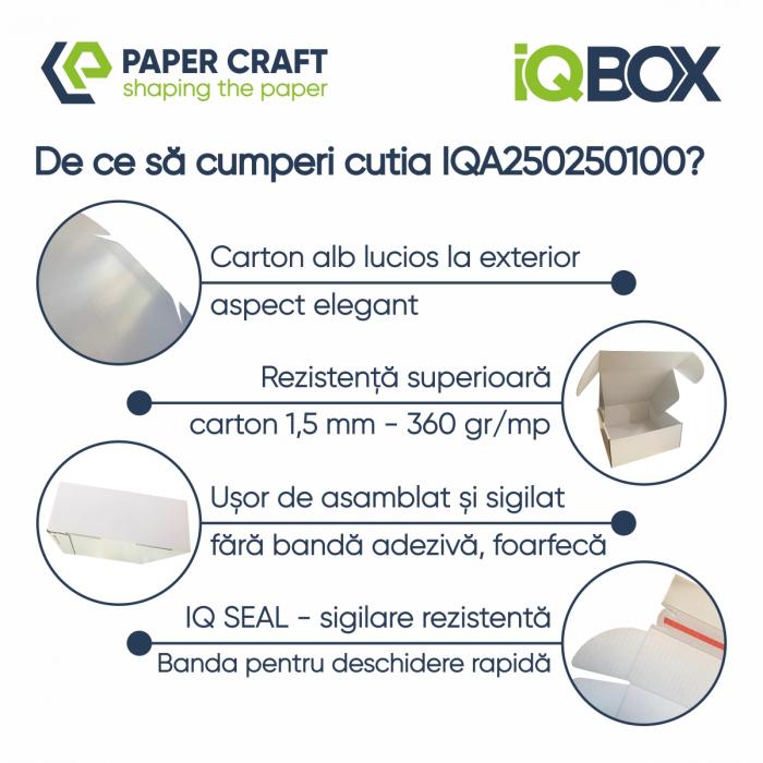 Cutie IQBOX microondul cu autoformare IQA250250100 [4]