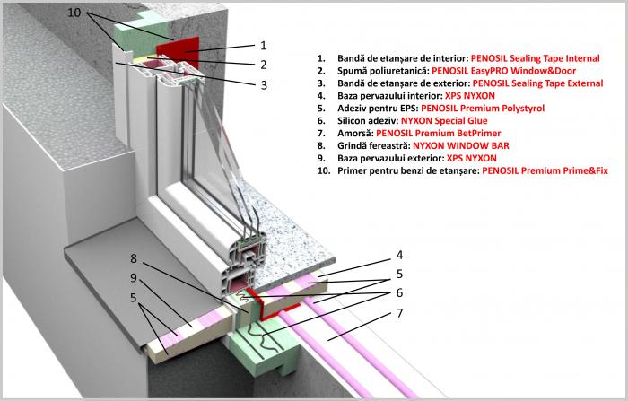 Precadru NYXON WINDOW BAR pentru montaj uși și ferestre [1]