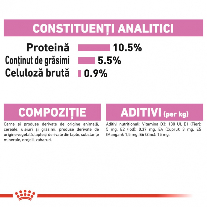 Royal Canin Mother & Babycat, conserva 195 g 1