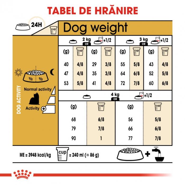 Royal Canin Yorkshire Adult, 0.5 kg 1