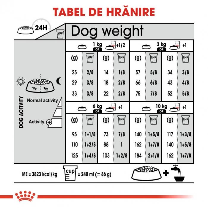 Hrana Royal Canin Mini Urinary Care, 1 Kg 3