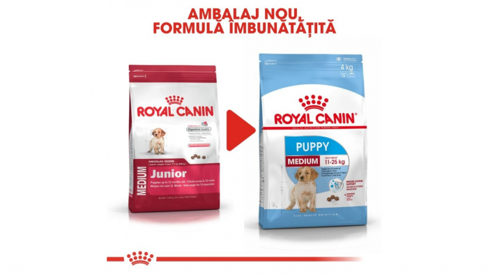 Royal Canin Medium Puppy 4 kg 1