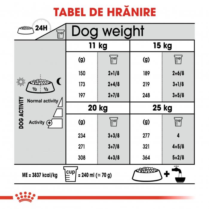 Royal Canin Medium Dental Care Adult, hrană uscată câini, pentru dinti sanatosi, 3kg [3]