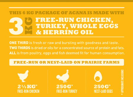 Acana Prairie Poultry Classic 17 kg [2]