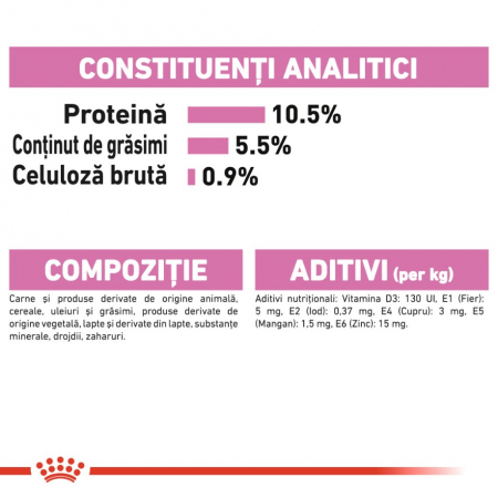 Royal Canin Mother & Babycat, conserva 195 g1