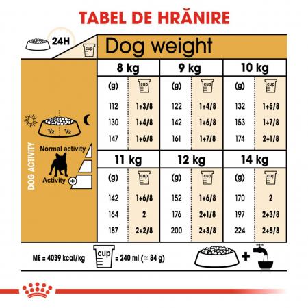 Royal Canin French Bulldog Adult 3 kg4