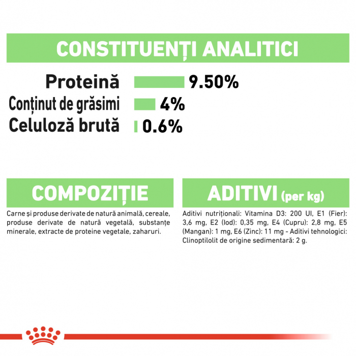 ROYAL CANIN Digest Sensitive hrana umeda in sos 12x85g 6