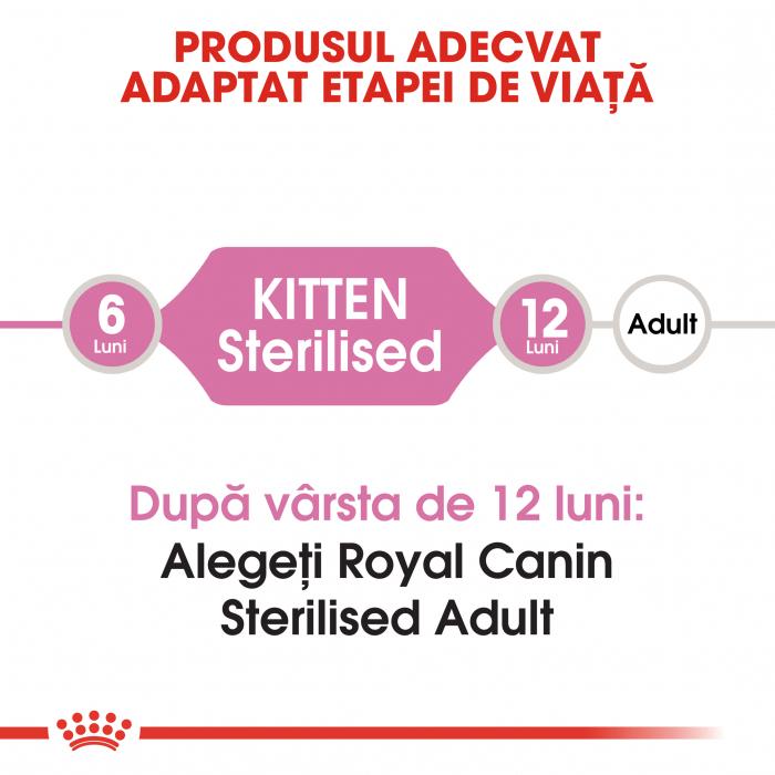 ROYAL CANIN Sterilised Kitten 2 kg 2