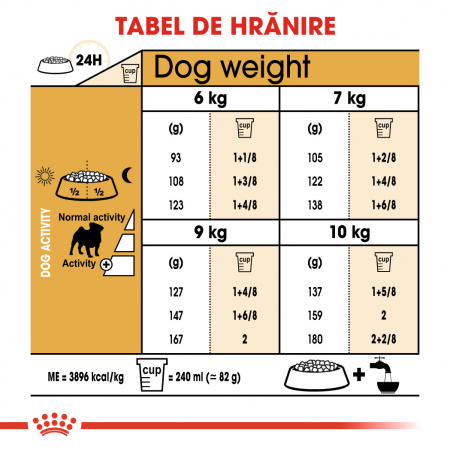 ROYAL CANIN Pug Adult 1.5 kg5
