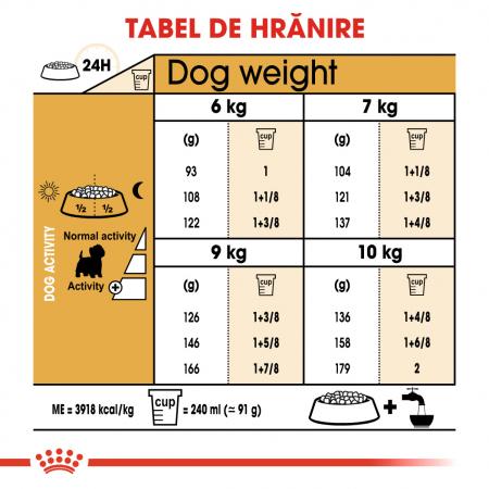 ROYAL CANIN Westie Adult 3 kg4