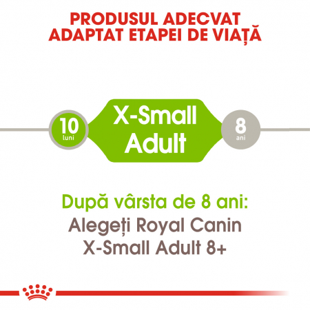ROYAL CANIN X-Small Adult 1.5 kg4