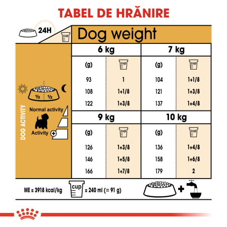 ROYAL CANIN Westie Adult 1.5 kg5