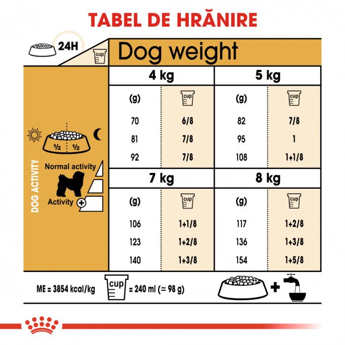 Royal Canin BICHON FRISE Adult Hrana Uscata Caine 4