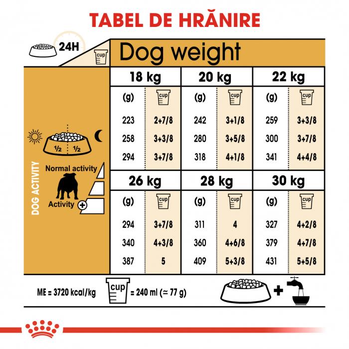 Royal Canin BULLDOG Adult Hrana Uscata Caine 5