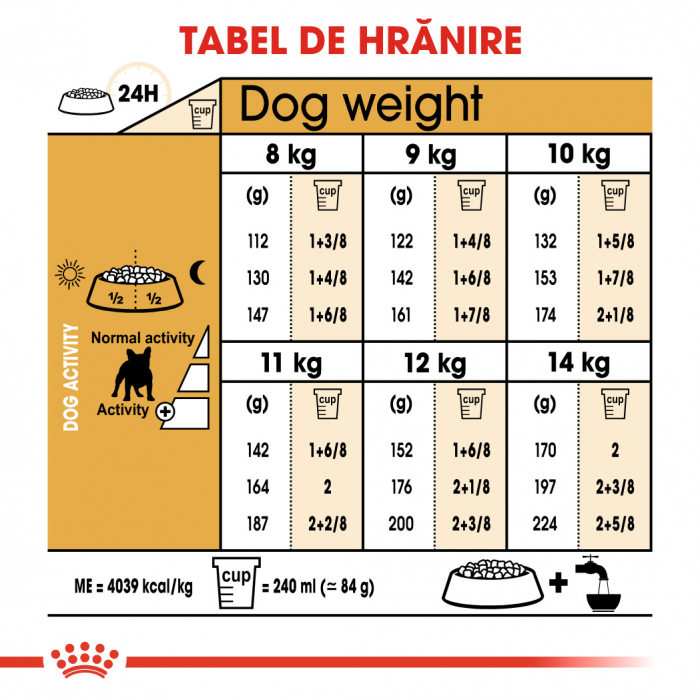Royal Canin FRENCH BULLDOG Adult Hrana Uscata Caine 3
