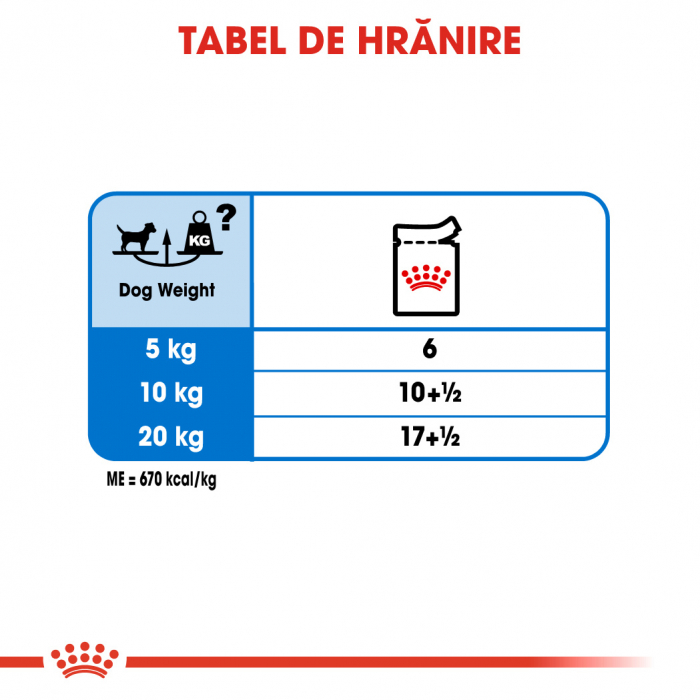 Royal Canin LIGHT Loaf 12x85g Hrana Umeda Caine 5