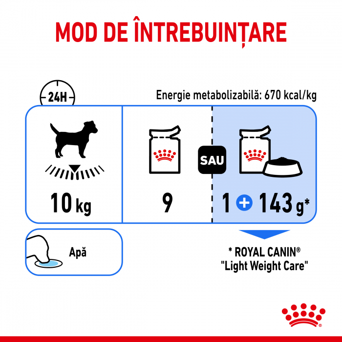 Royal Canin LIGHT Loaf 12x85g Hrana Umeda Caine 5