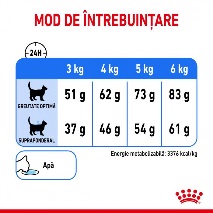 Royal Canin Light Weight Care Adult  hrana uscata pisica limitarea cresterii in greutate, 400 g - TEST 6