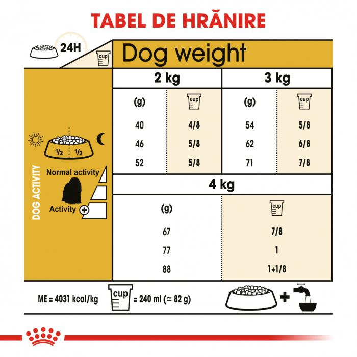 Royal Canin Maltese Adult hrana uscata caine 5
