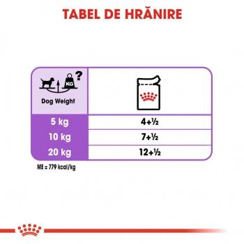 Royal Canin Sterilised Adult hrana umeda caine sterilizat (pate), 12 x 85 g [1]