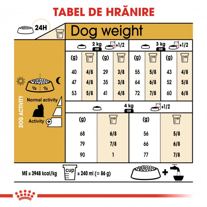 Royal Canin Yorkshire Adult hrana uscata caine 4