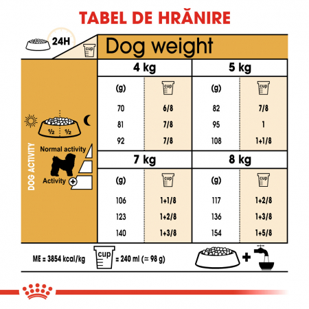 Royal Canin Bichon Frise Adult hrana uscata caine, 1.5 kg [4]