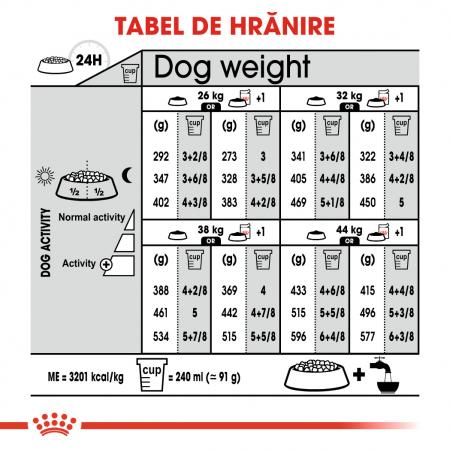 Royal Canin Maxi Light Weight Care Adult hrana uscata caine, limitarea cresterii in greutate [6]