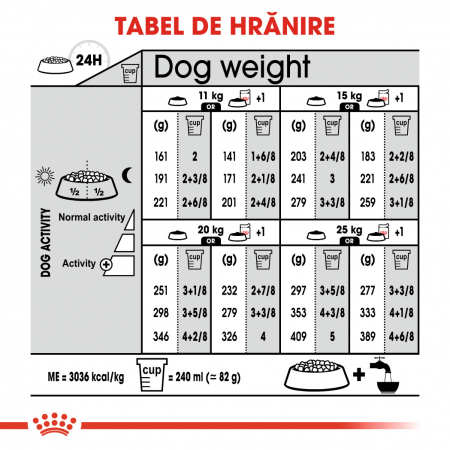 Royal Canin MEDIUM LIGHT WEIGHT CARE Hrana Uscata Caine6