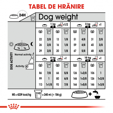 Royal Canin Mini Exigent Hrana Uscata Caine6