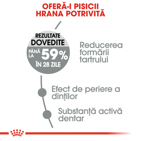 Royal Canin ORAL CARE Hrana Uscata Pisica2