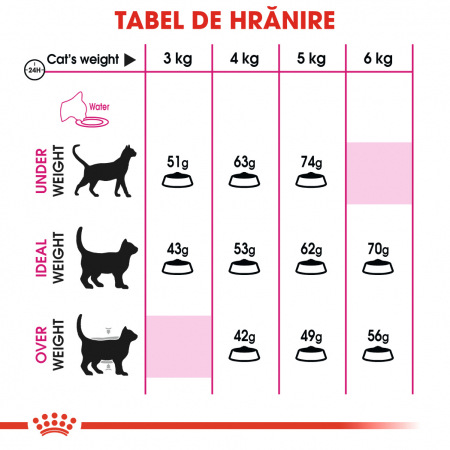 Royal Canin SAVOUR EXIGENT Hrana Uscata Pisica4