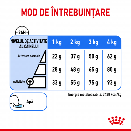 Royal Canin XSmall Light Weight Care Adult hrana uscata caine, limitarea cresterii in greutate, 1.5 kg [5]