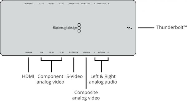 Placa captura externa Blackmagic Design Intensity Shuttle with Thunderbolt [2]