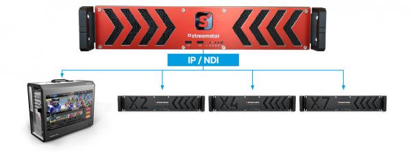 Streamstar Scoreplus Server [1]