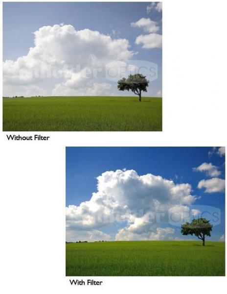 B+W filtru polarizare circulara 58mm 3