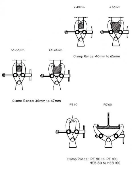 Avenger dispozitiv prindere C339UH 1