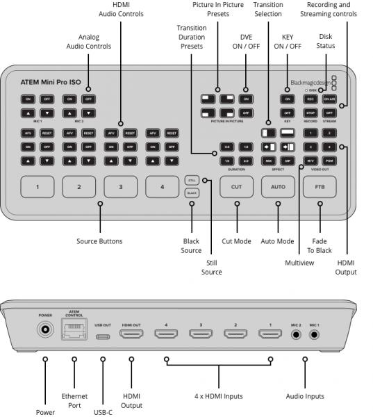 Blackmagic Design ATEM Mini Pro ISO, HDMI Live Stream switcher video [1]