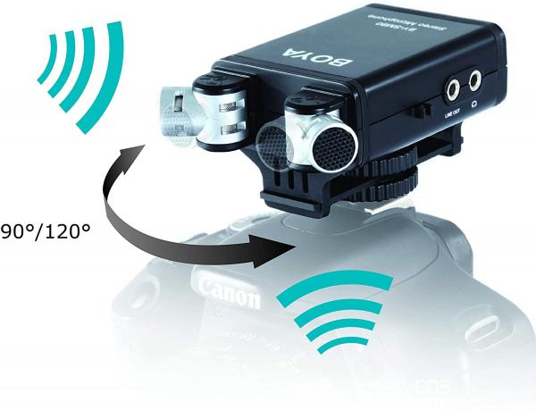 Boya BY-SM80 microfon stereo condenser 0