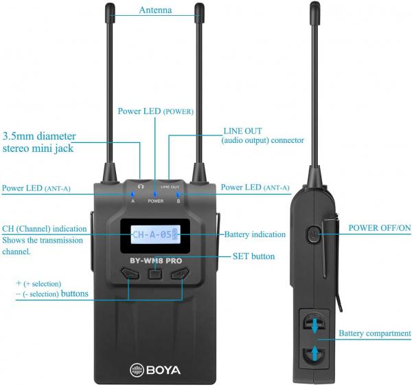 Boya BY-WM8 PRO K2 lavaliera dubla wireless 8