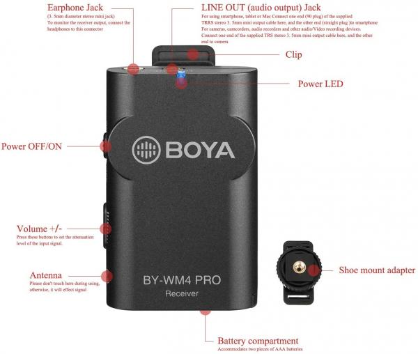 Boya BY-WM4 Pro-K2 Microfon tip Lavaliera Wireless Dubla 6